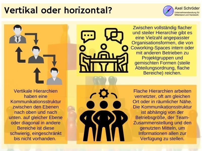Was bedeutet flache Hierarchie